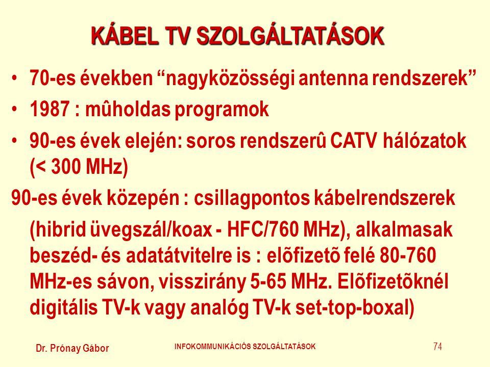 KÁBEL TV SZOLGÁLTATÁSOK INFOKOMMUNIKÁCIÓS SZOLGÁLTATÁSOK