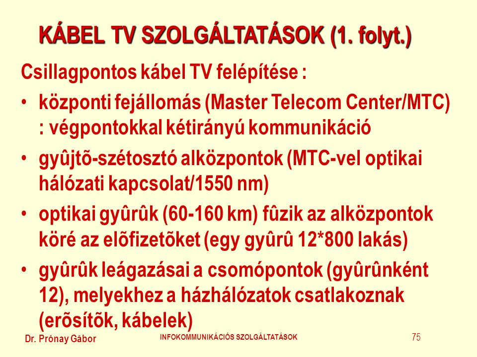 KÁBEL TV SZOLGÁLTATÁSOK (1. folyt.) INFOKOMMUNIKÁCIÓS SZOLGÁLTATÁSOK