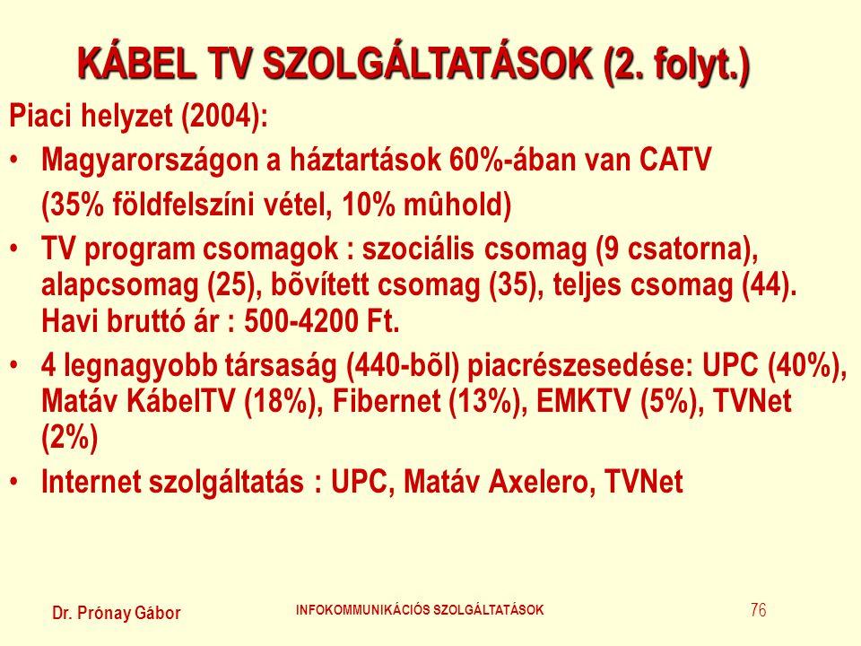 KÁBEL TV SZOLGÁLTATÁSOK (2. folyt.) INFOKOMMUNIKÁCIÓS SZOLGÁLTATÁSOK