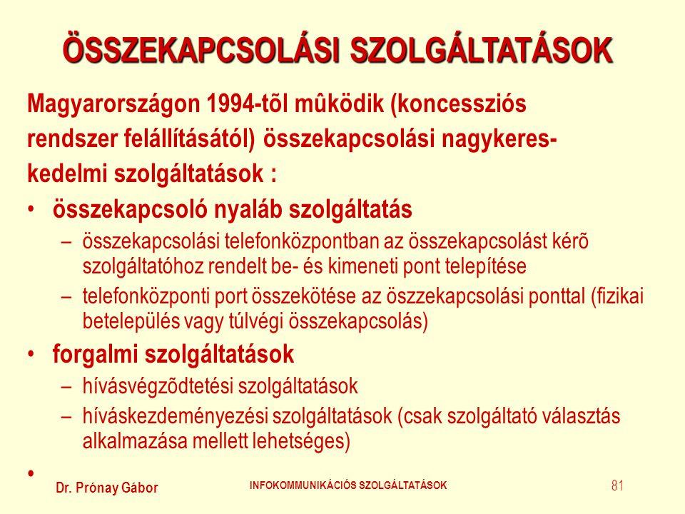ÖSSZEKAPCSOLÁSI SZOLGÁLTATÁSOK INFOKOMMUNIKÁCIÓS SZOLGÁLTATÁSOK