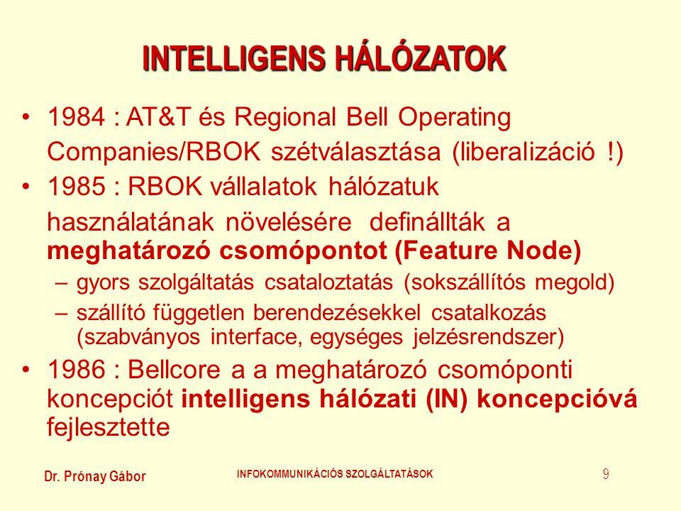 INTELLIGENS HÁLÓZATOK INFOKOMMUNIKÁCIÓS SZOLGÁLTATÁSOK
