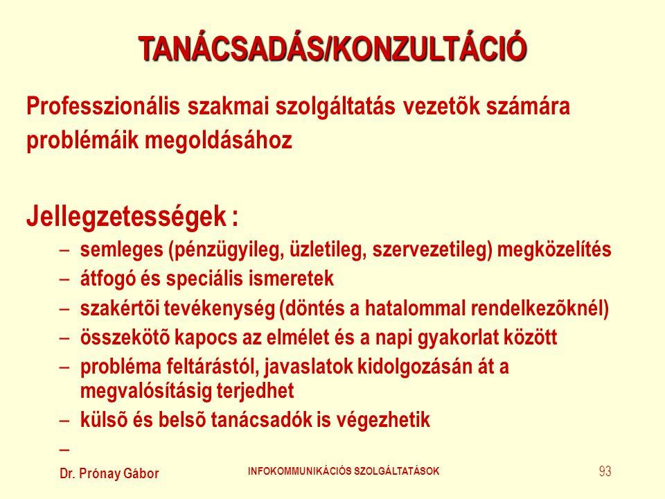 TANÁCSADÁS/KONZULTÁCIÓ INFOKOMMUNIKÁCIÓS SZOLGÁLTATÁSOK