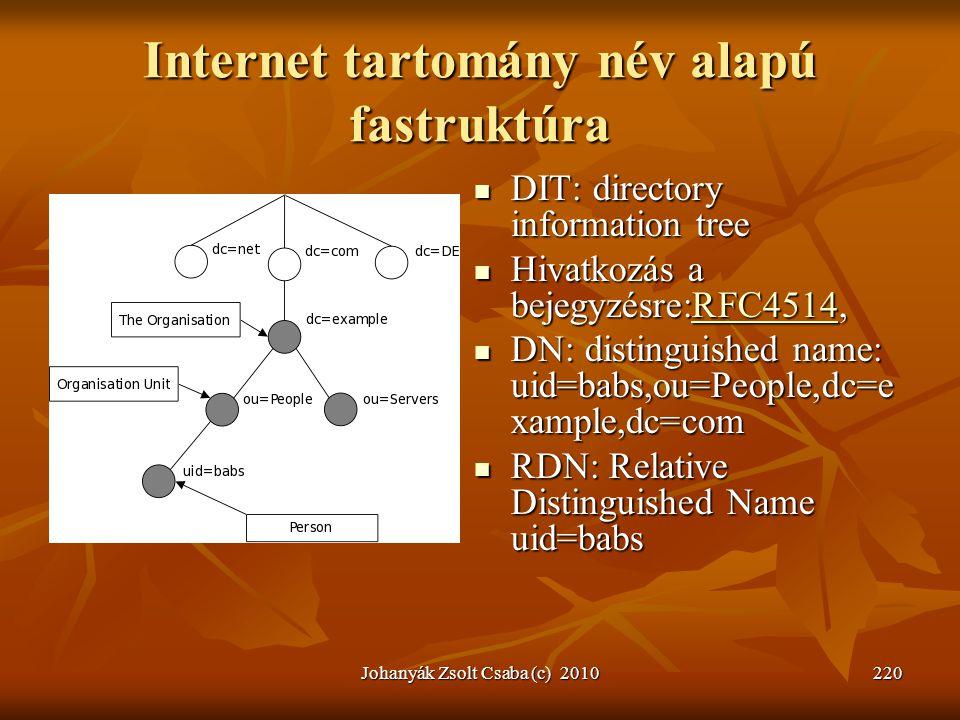Internet tartomány név alapú fastruktúra