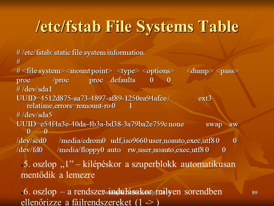 /etc/fstab File Systems Table