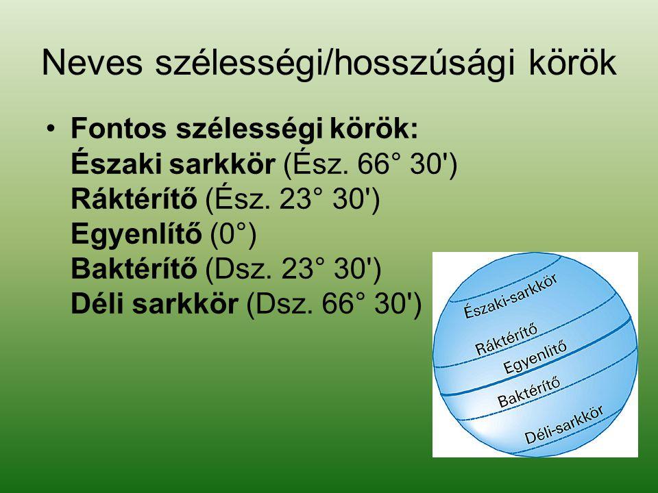 Neves szélességi/hosszúsági körök