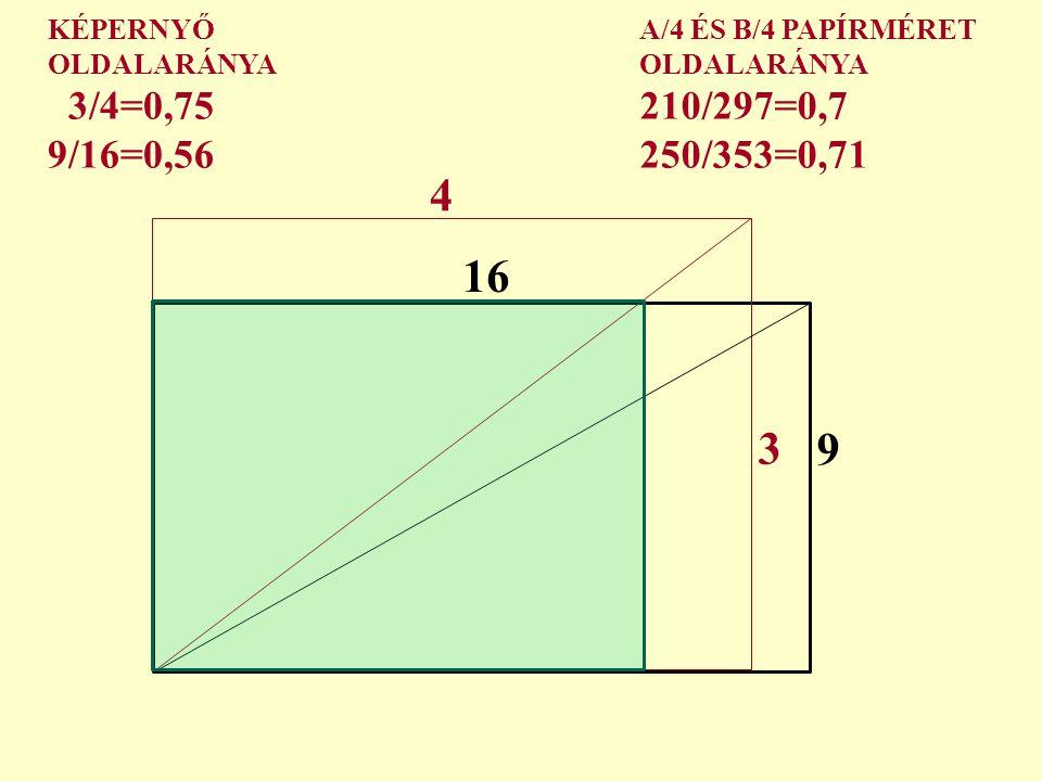 KÉPERNYŐ OLDALARÁNYA. 3/4=0,75. 9/16=0,56. A/4 ÉS B/4 PAPÍRMÉRET. OLDALARÁNYA. 210/297=0,7. 250/353=0,71.