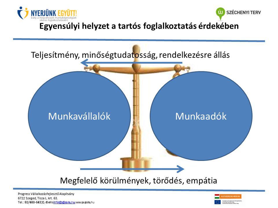 Egyensúlyi helyzet a tartós foglalkoztatás érdekében