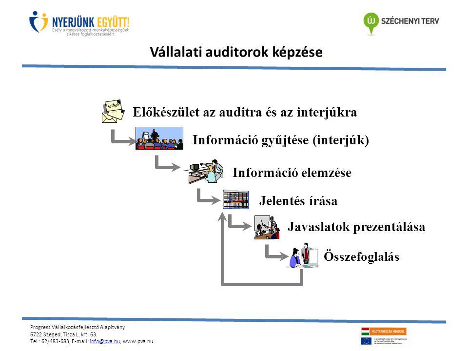 Vállalati auditorok képzése