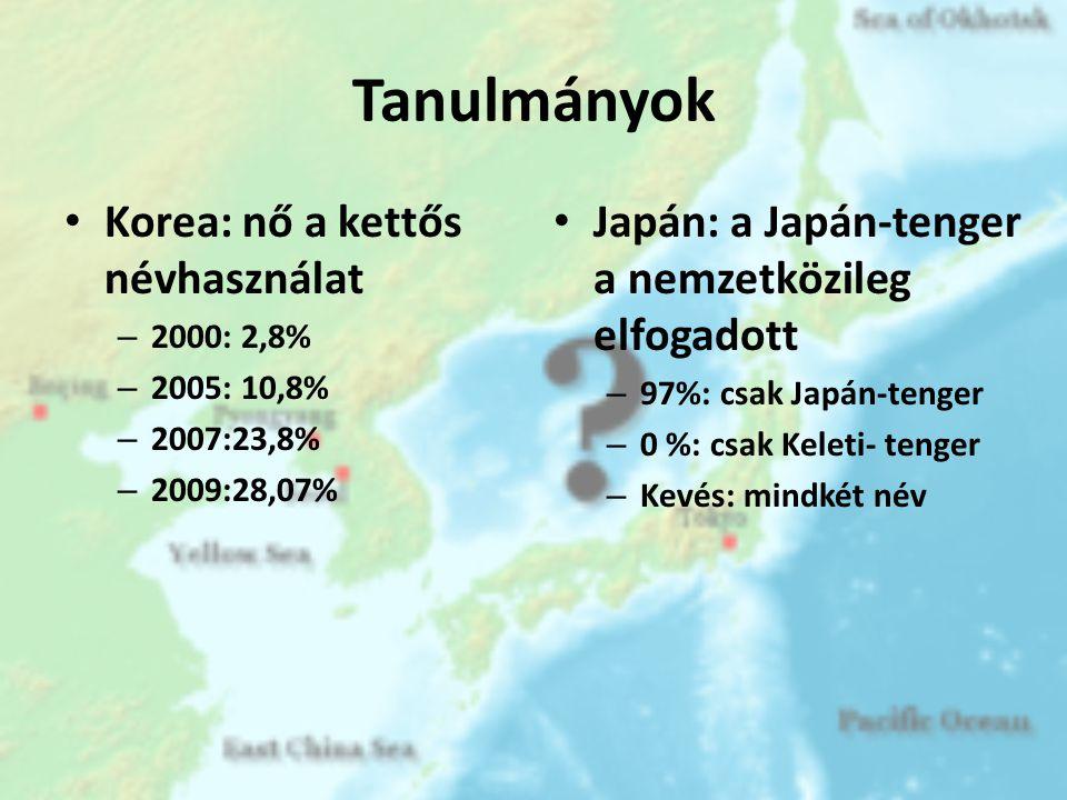 Tanulmányok Korea: nő a kettős névhasználat