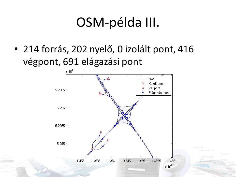 OSM-példa III. 214 forrás, 202 nyelő, 0 izolált pont, 416 végpont, 691 elágazási pont