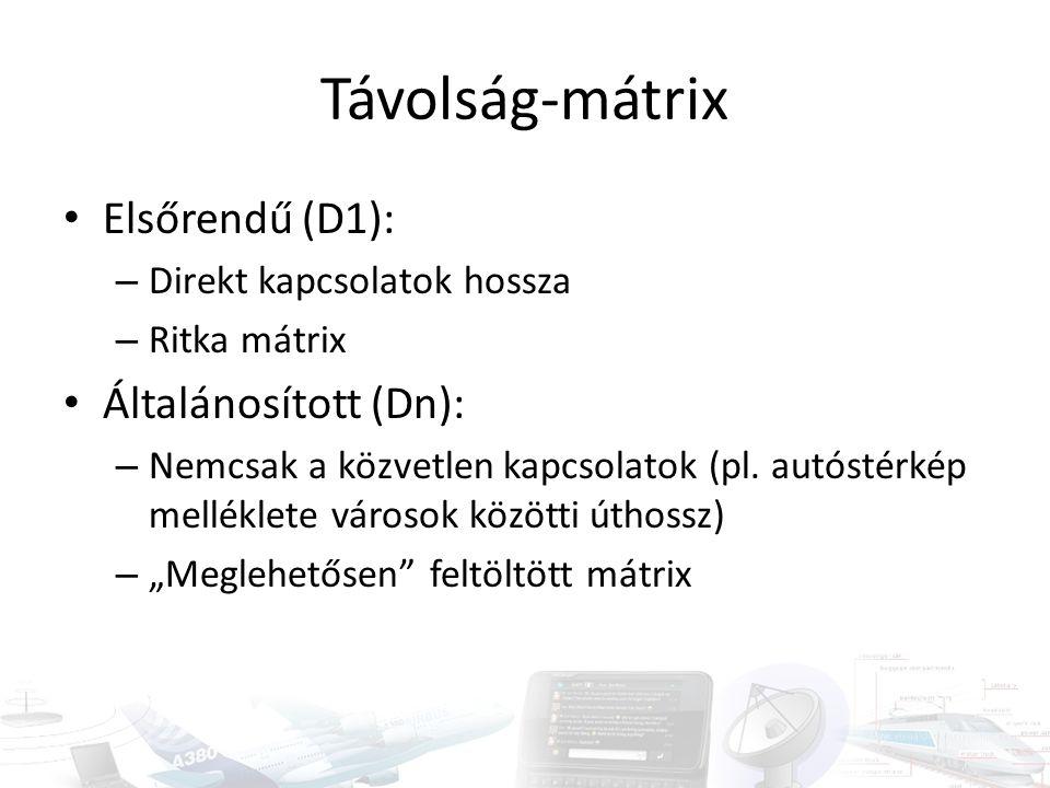Távolság-mátrix Elsőrendű (D1): Általánosított (Dn):