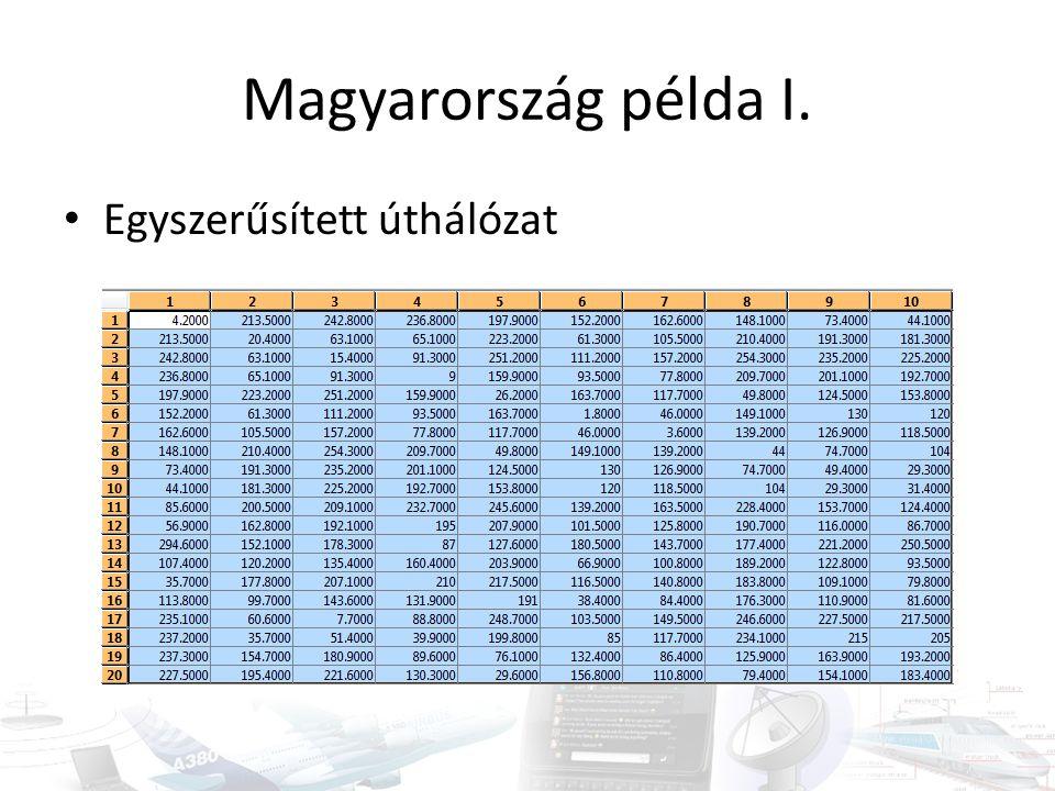 Magyarország példa I. Egyszerűsített úthálózat