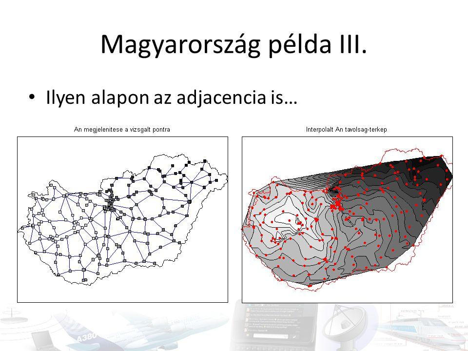 Magyarország példa III.
