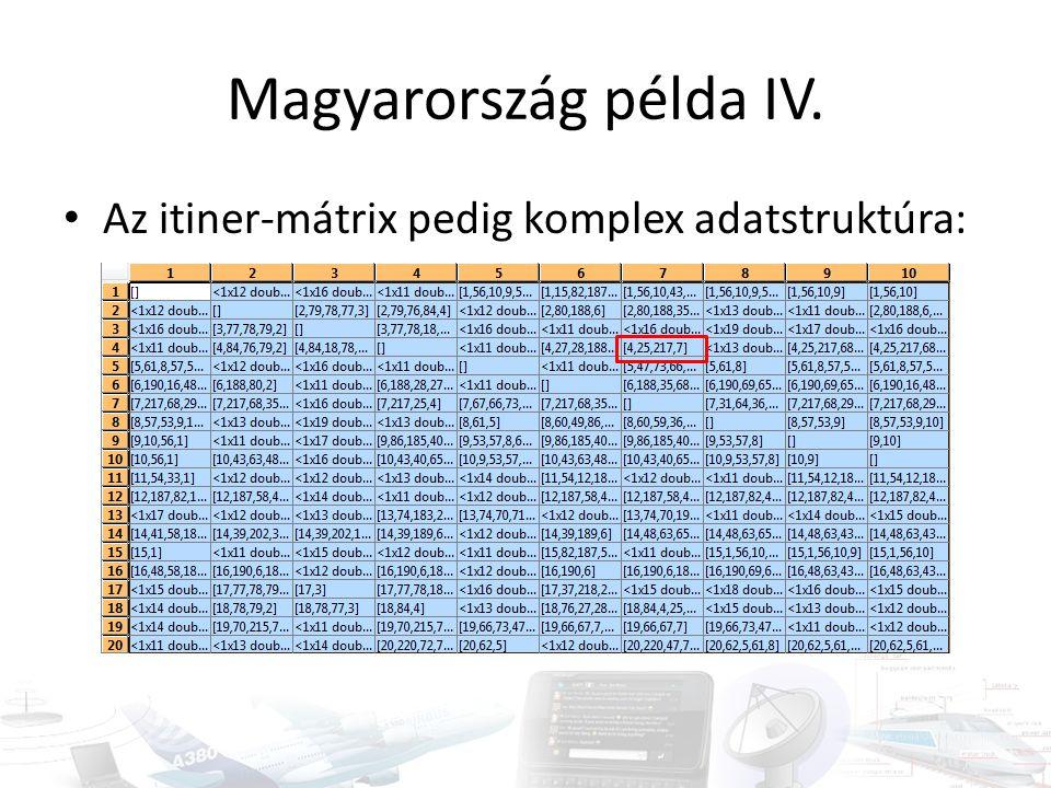 Magyarország példa IV. Az itiner-mátrix pedig komplex adatstruktúra: