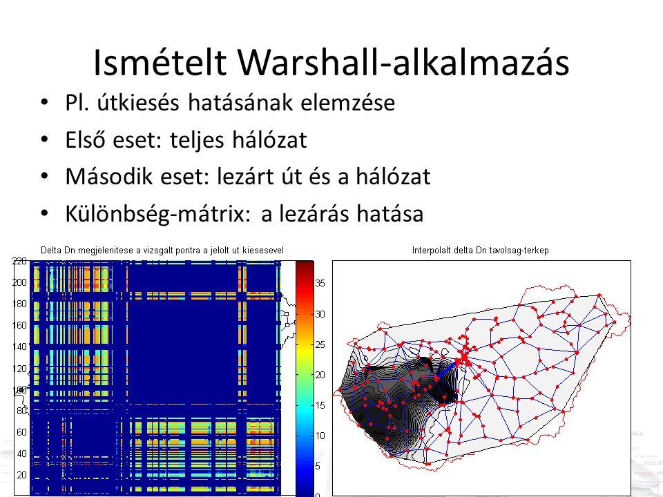 Ismételt Warshall-alkalmazás