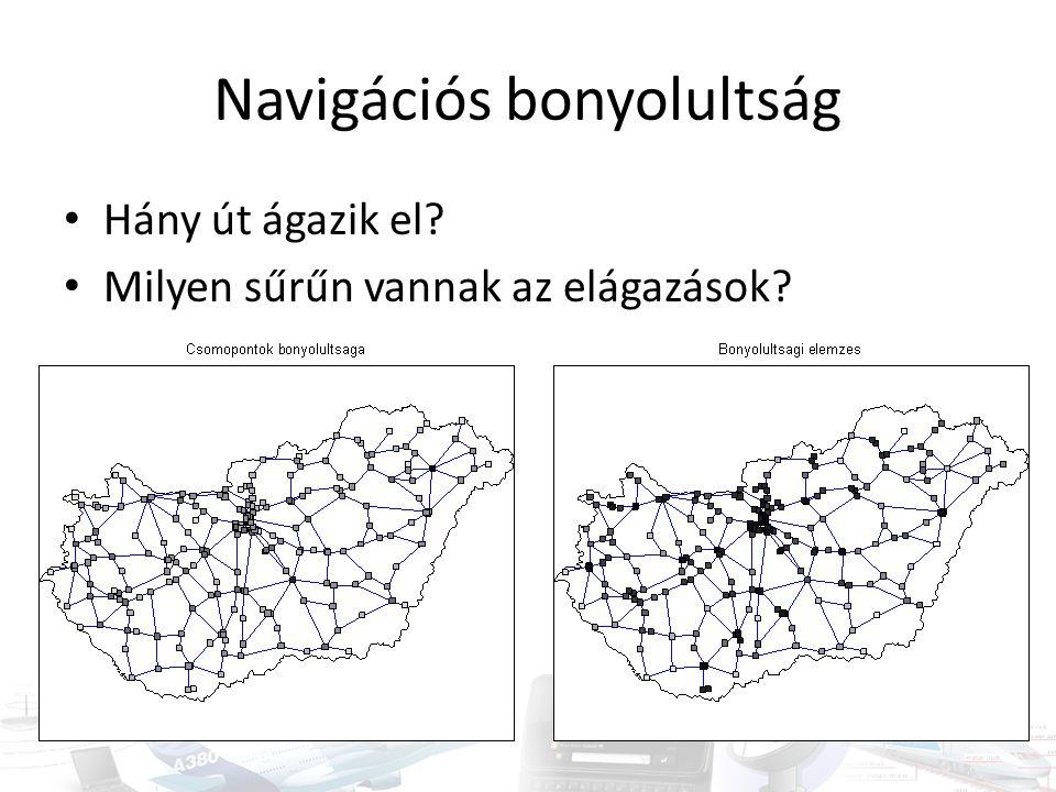 Navigációs bonyolultság