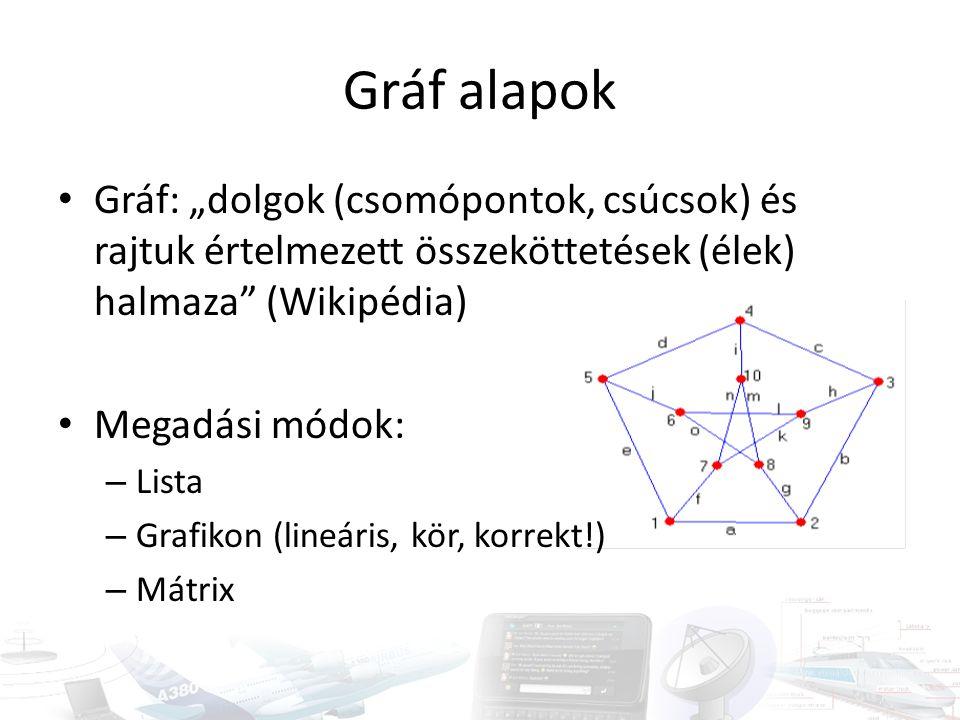 """Gráf alapok Gráf: """"dolgok (csomópontok, csúcsok) és rajtuk értelmezett összeköttetések (élek) halmaza (Wikipédia)"""