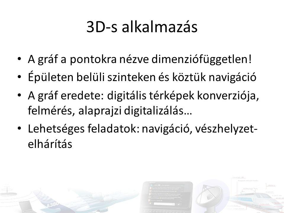 3D-s alkalmazás A gráf a pontokra nézve dimenziófüggetlen!