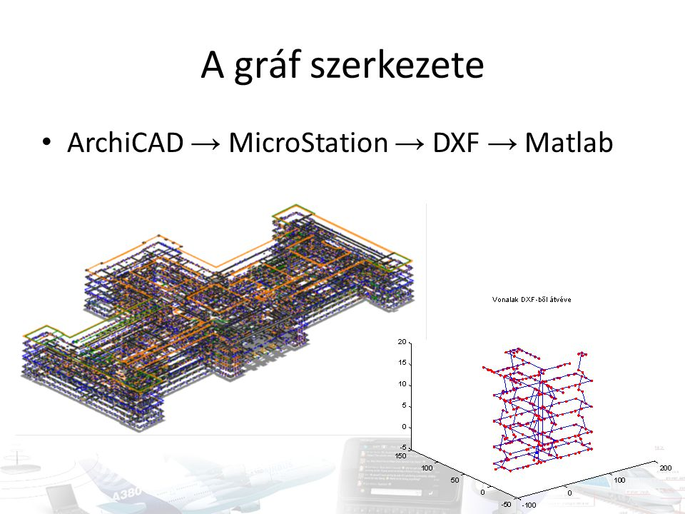 A gráf szerkezete ArchiCAD → MicroStation → DXF → Matlab