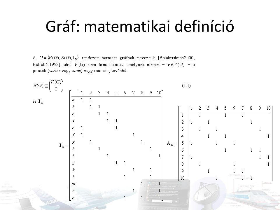 Gráf: matematikai definíció