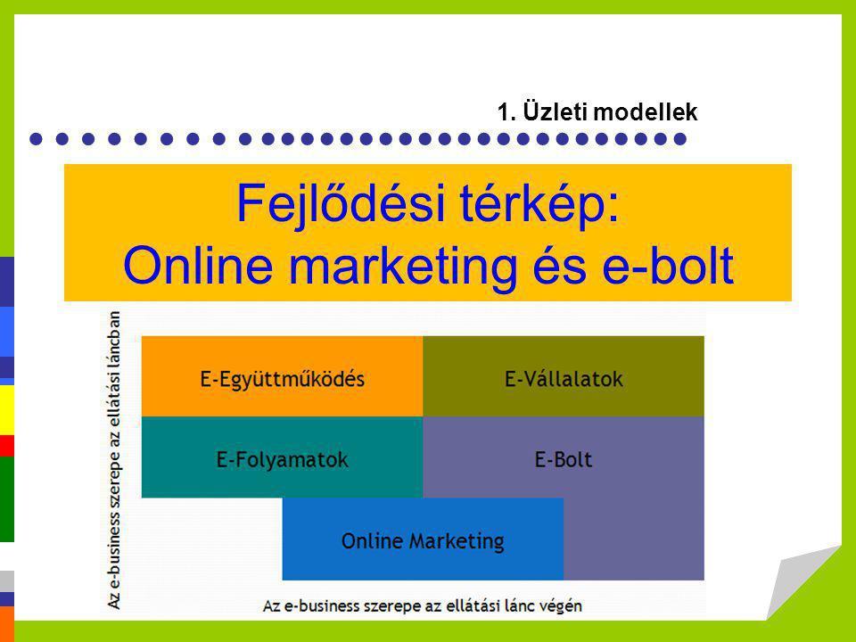 Fejlődési térkép: Online marketing és e-bolt