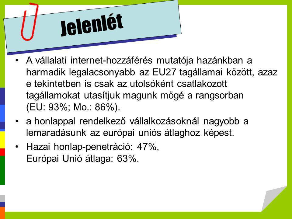 Jelenlét