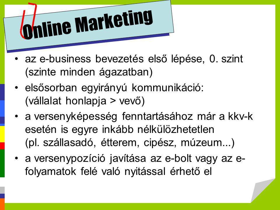 Online Marketing az e-business bevezetés első lépése, 0. szint (szinte minden ágazatban)
