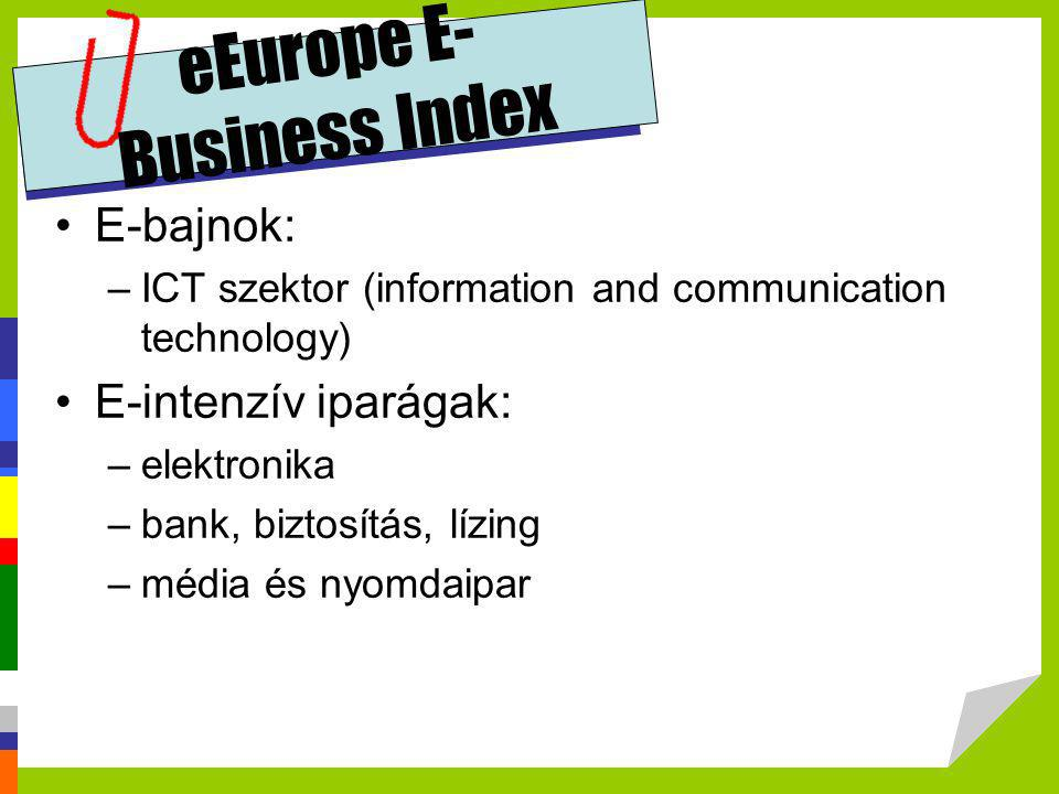 eEurope E-Business Index