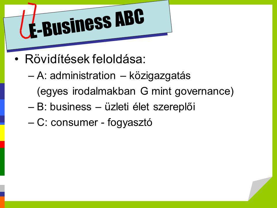 E-Business ABC Rövidítések feloldása: A: administration – közigazgatás