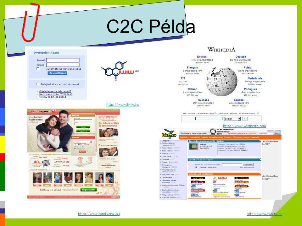 C2C Példa Forrás: Elekes Attila, Budapesti Corvinus Egyetem