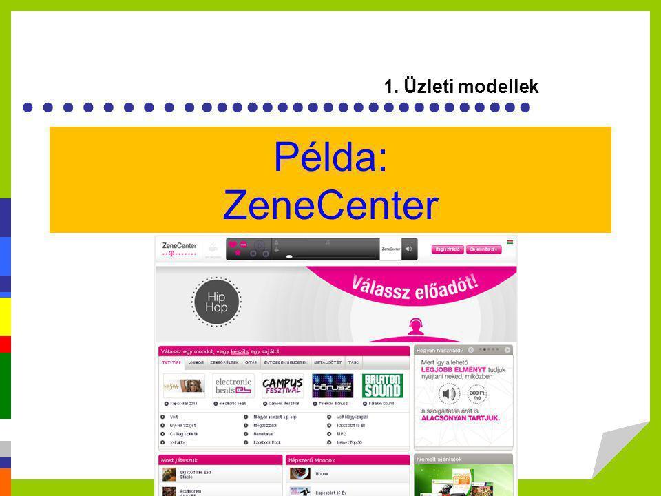 1. Üzleti modellek Példa: ZeneCenter http://www.zenecenter.hu/
