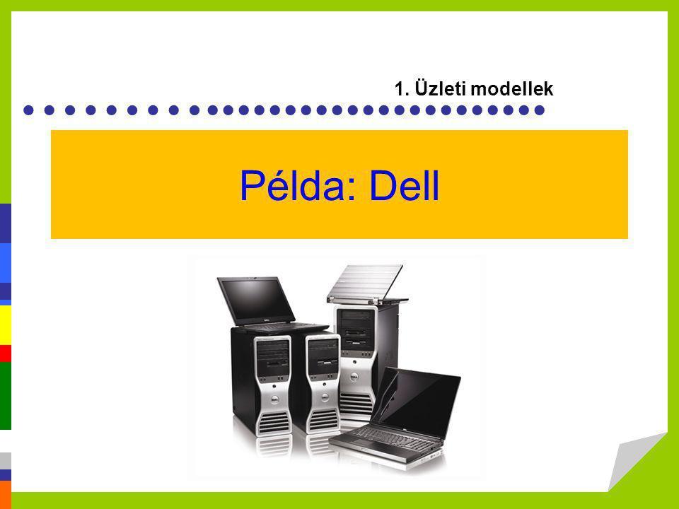 Példa: Dell 1. Üzleti modellek