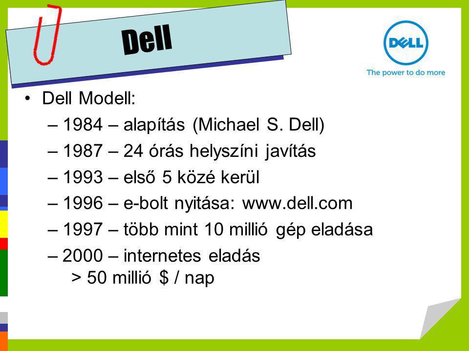Dell Dell Modell: 1984 – alapítás (Michael S. Dell)