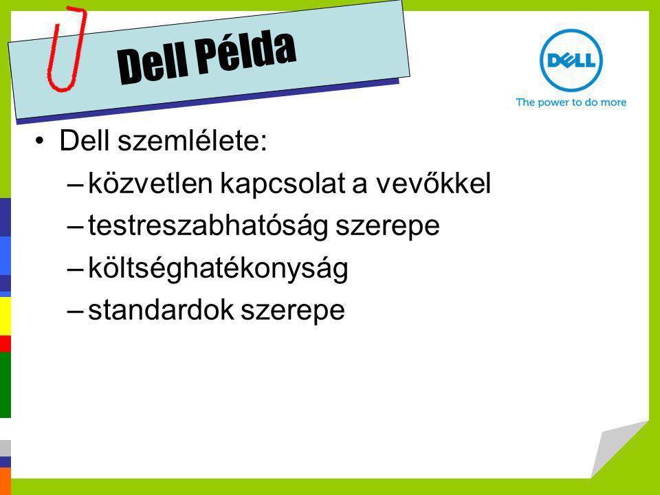 Dell Példa Dell szemlélete: közvetlen kapcsolat a vevőkkel