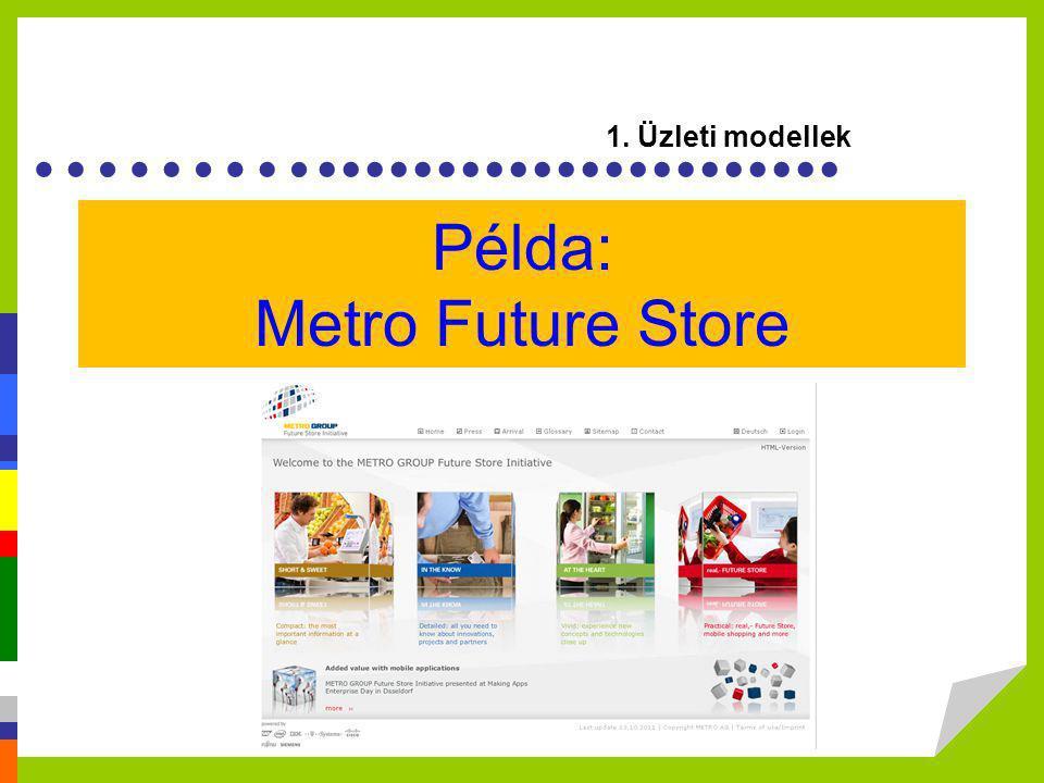 Példa: Metro Future Store