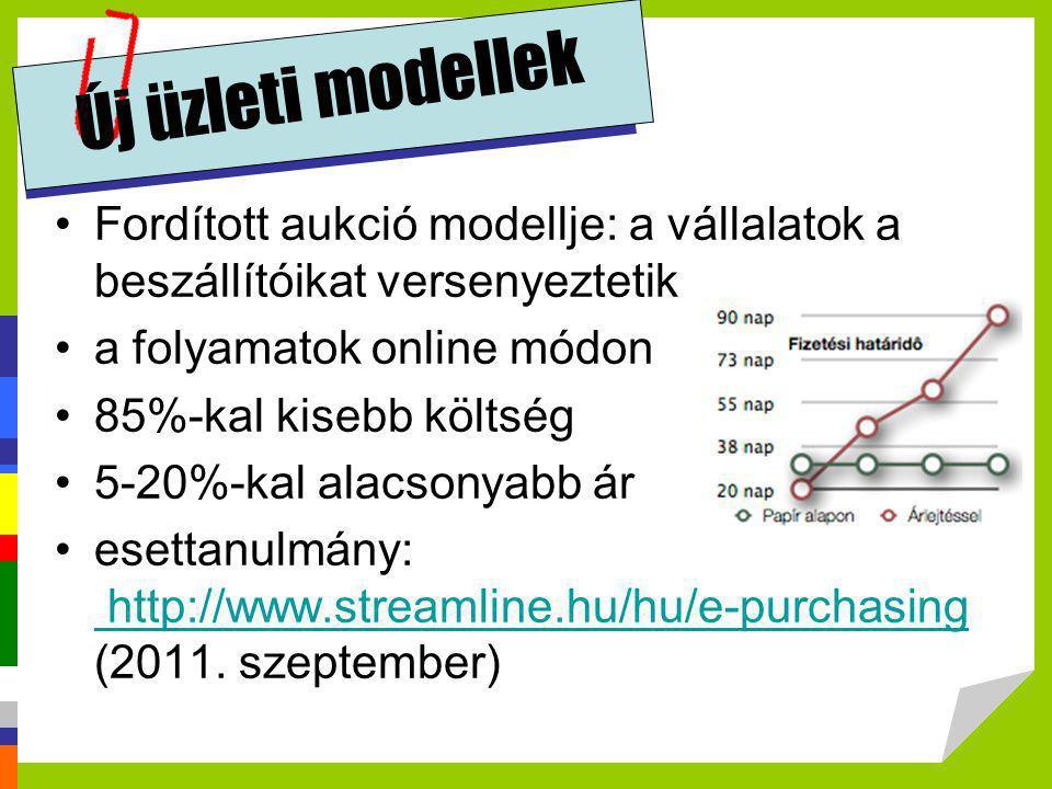 Új üzleti modellek Fordított aukció modellje: a vállalatok a beszállítóikat versenyeztetik. a folyamatok online módon.
