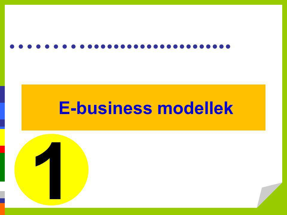E-business modellek 1