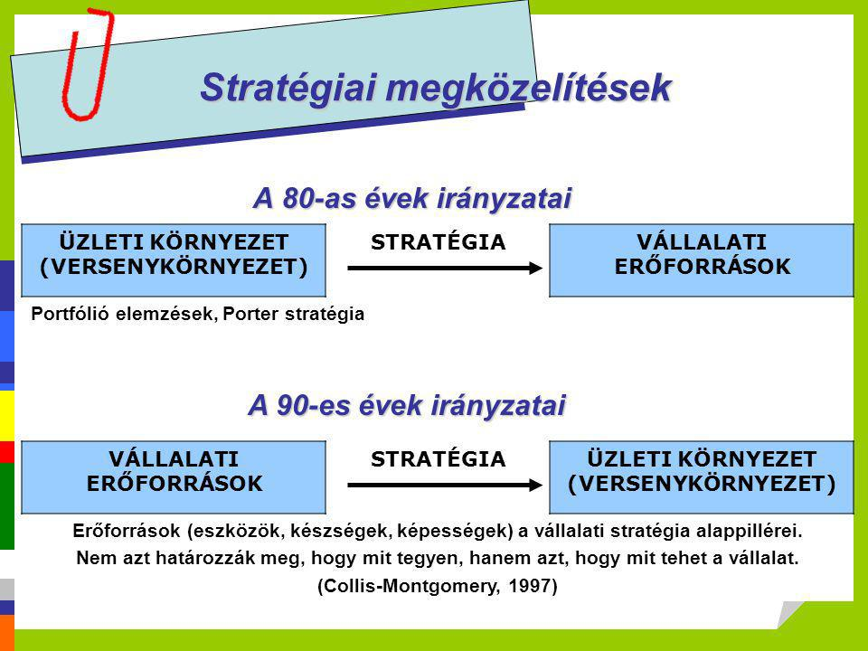 Stratégiai megközelítések
