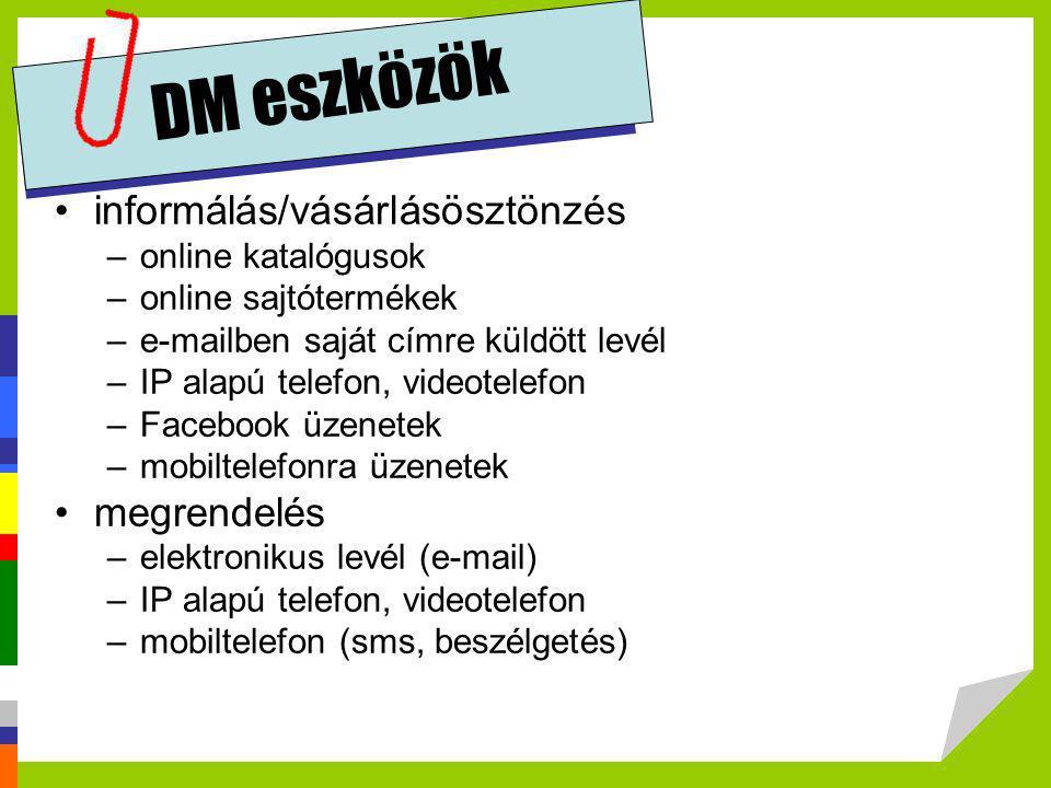 DM eszközök informálás/vásárlásösztönzés megrendelés