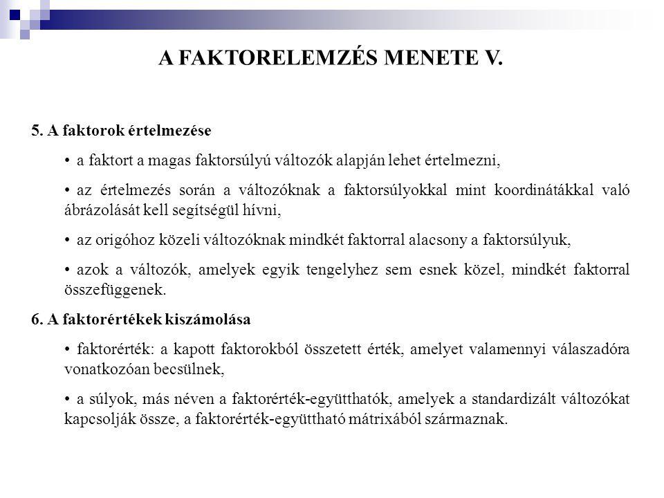 A FAKTORELEMZÉS MENETE V.