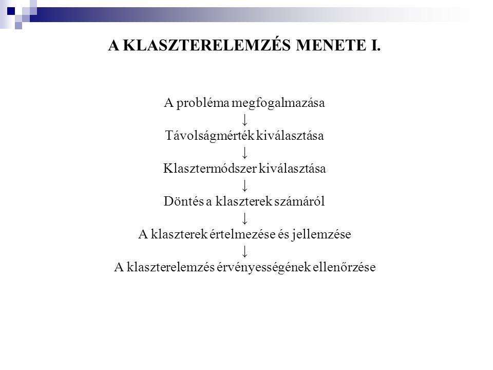 A KLASZTERELEMZÉS MENETE I.