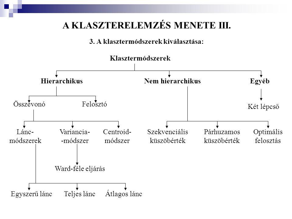 A KLASZTERELEMZÉS MENETE III. 3. A klasztermódszerek kiválasztása: