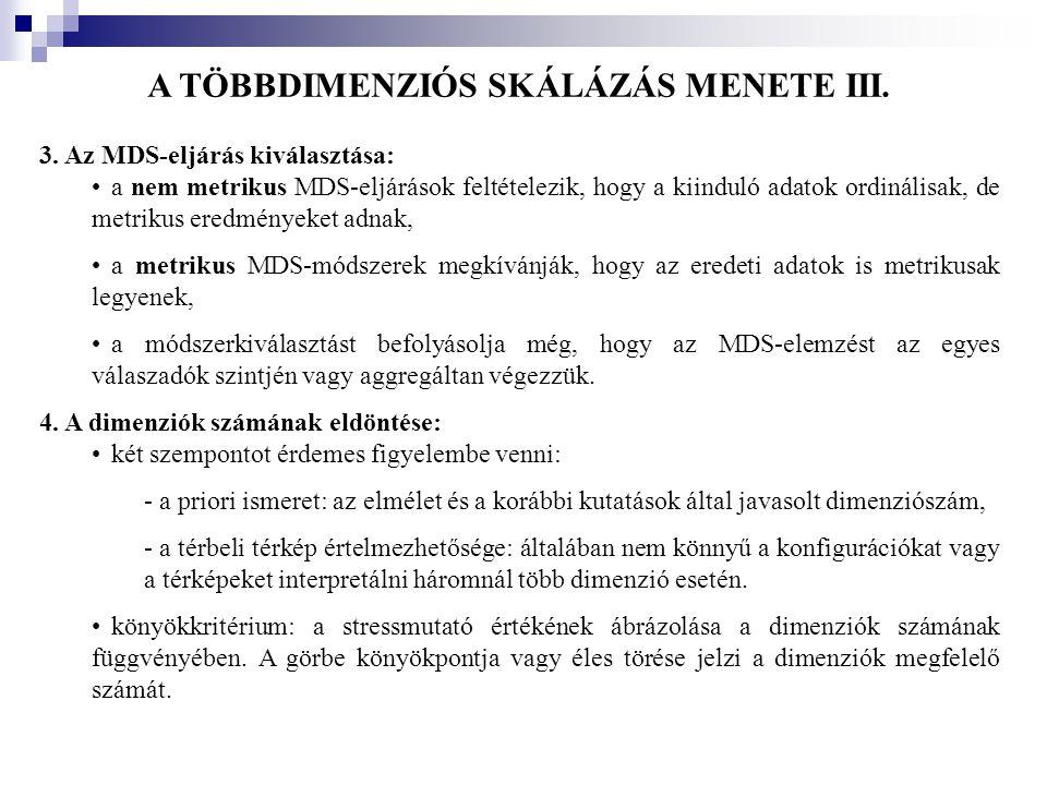 A TÖBBDIMENZIÓS SKÁLÁZÁS MENETE III.