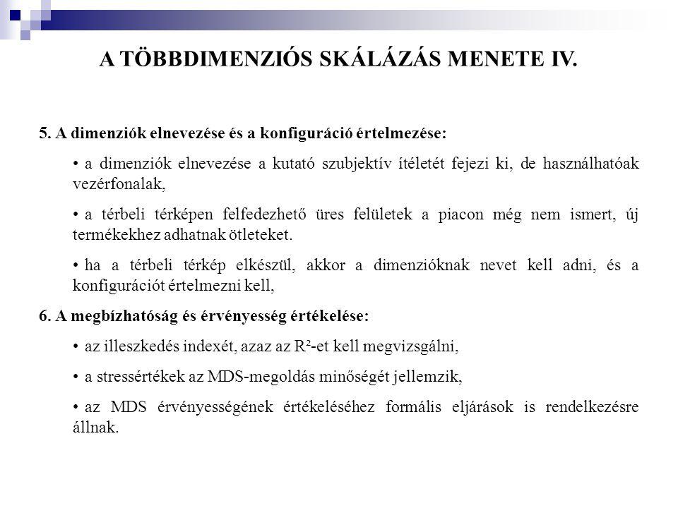 A TÖBBDIMENZIÓS SKÁLÁZÁS MENETE IV.