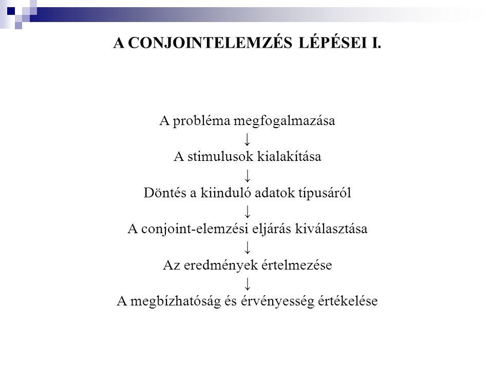 A CONJOINTELEMZÉS LÉPÉSEI I.