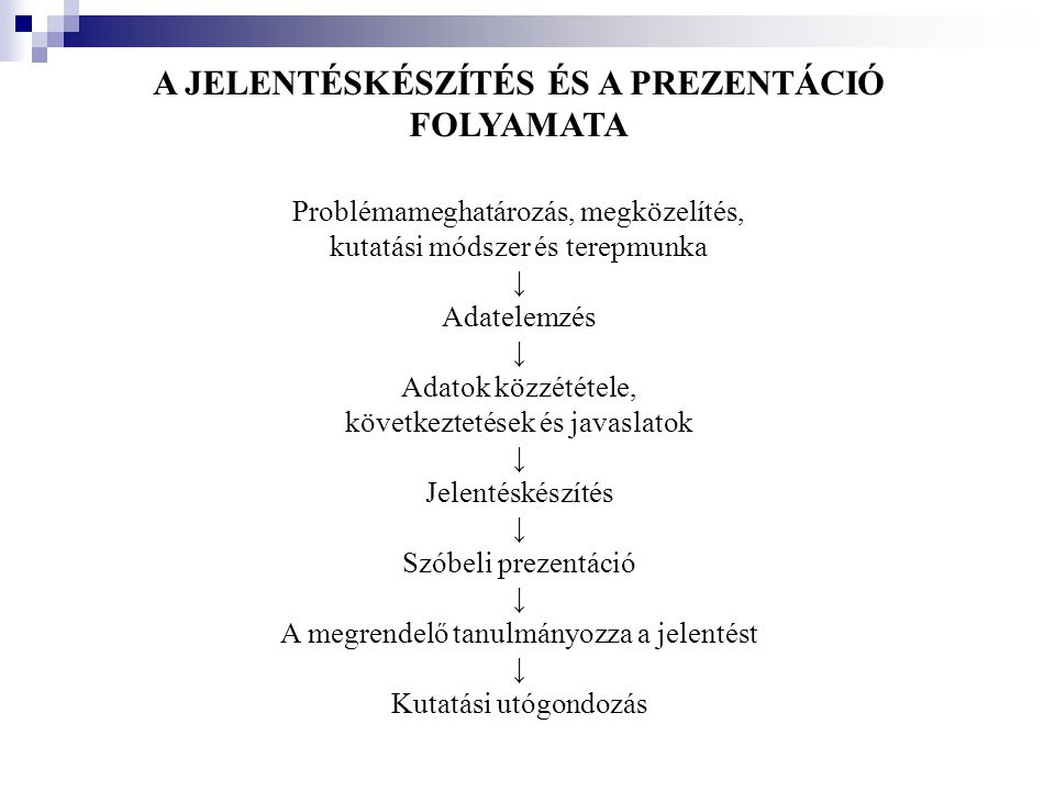 A JELENTÉSKÉSZÍTÉS ÉS A PREZENTÁCIÓ FOLYAMATA