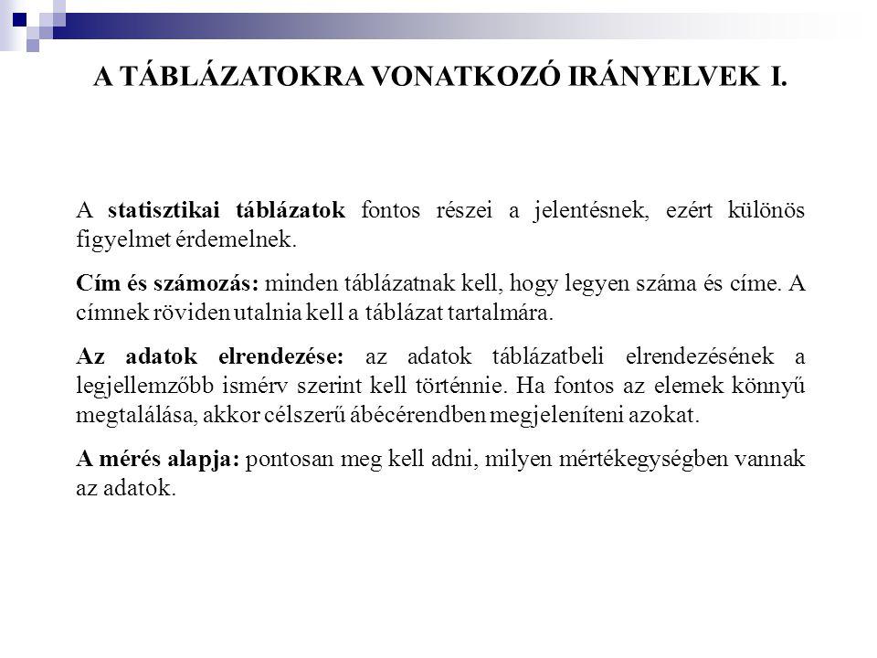 A TÁBLÁZATOKRA VONATKOZÓ IRÁNYELVEK I.