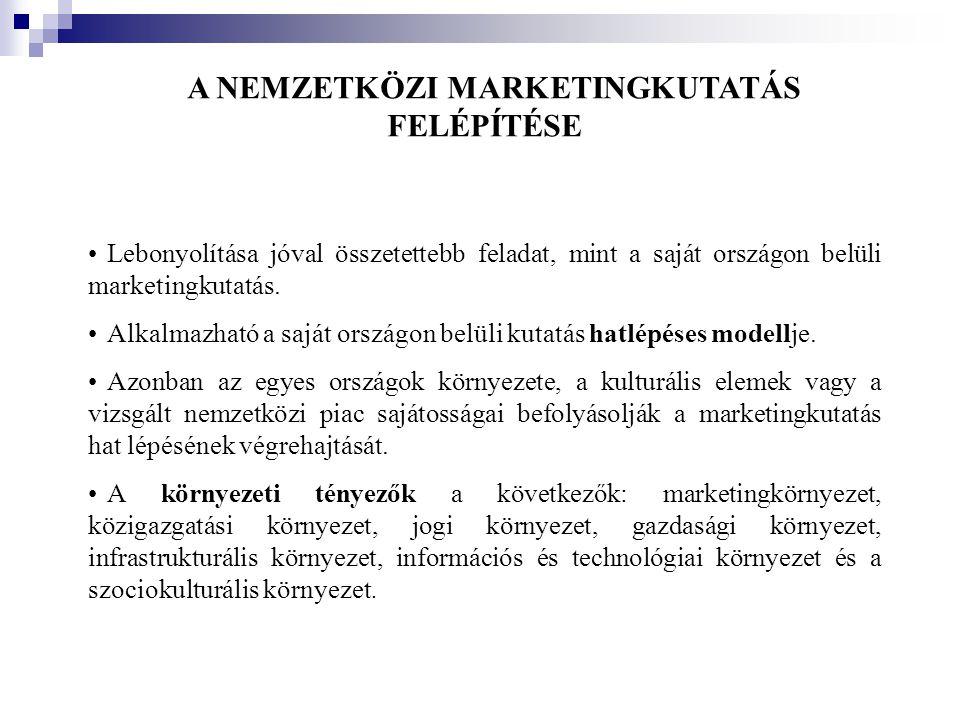 A NEMZETKÖZI MARKETINGKUTATÁS FELÉPÍTÉSE