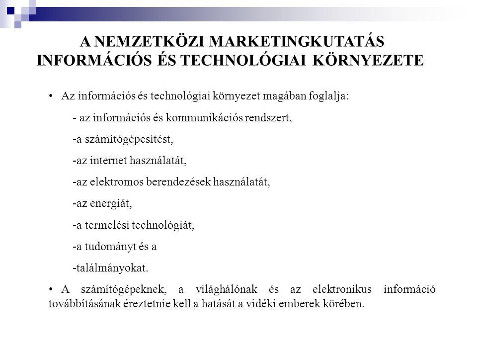 A NEMZETKÖZI MARKETINGKUTATÁS INFORMÁCIÓS ÉS TECHNOLÓGIAI KÖRNYEZETE