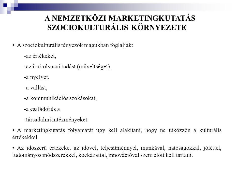 A NEMZETKÖZI MARKETINGKUTATÁS SZOCIOKULTURÁLIS KÖRNYEZETE